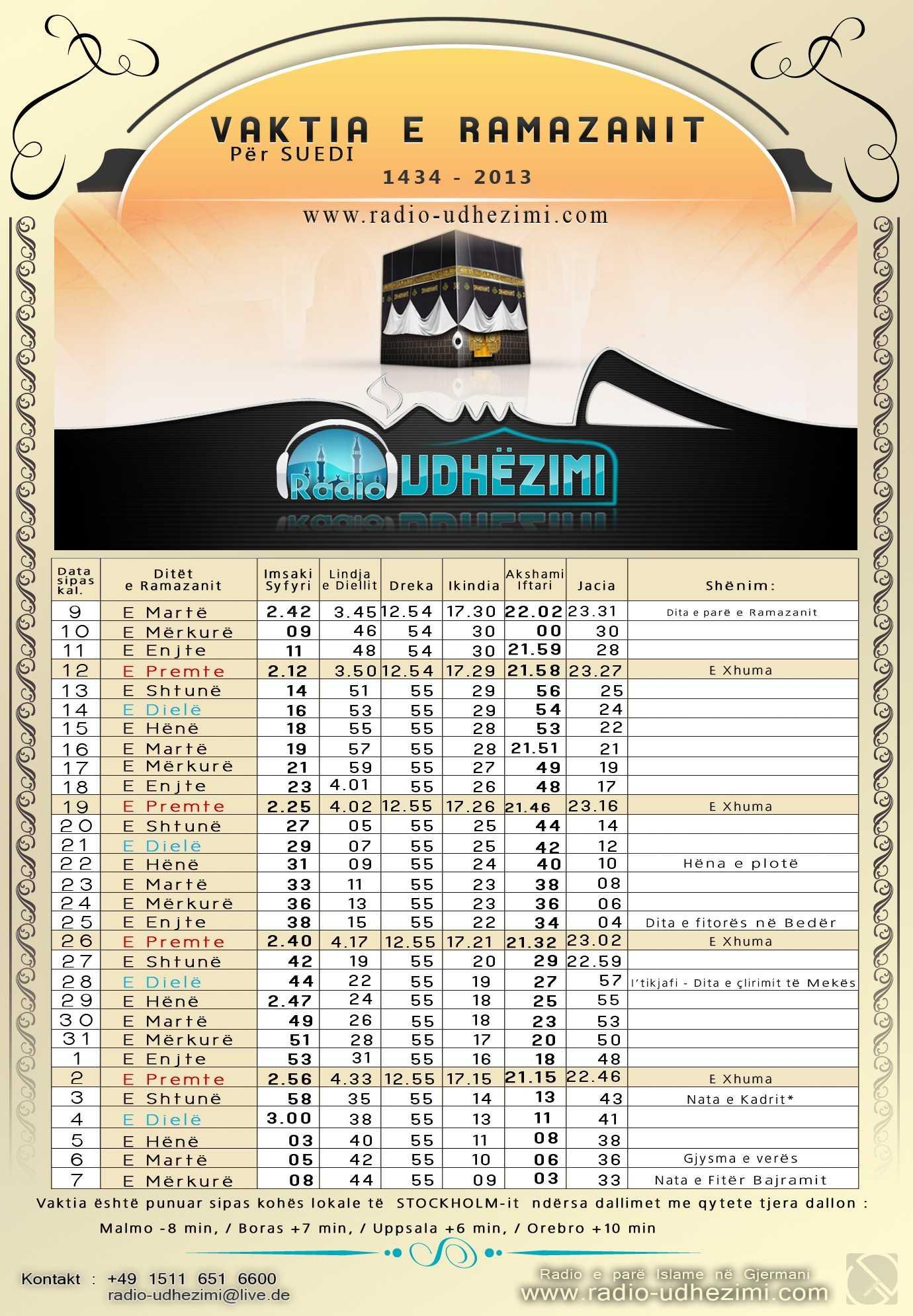 Vaktite e Ramazanit ne shume shtete te botes | Mjeksia Islame