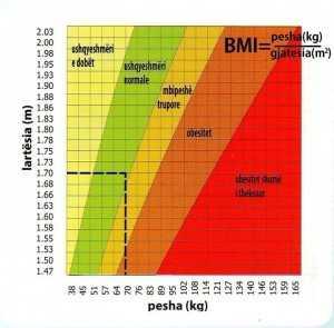 grafika indeksi
