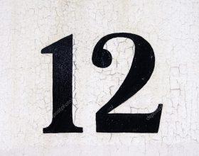 12 shenja që Allahu të do