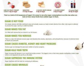 7 arsye pse nuk duhet te konsumoni sheqer