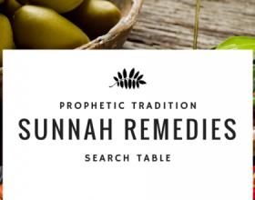PROPHETIC MEDICINE