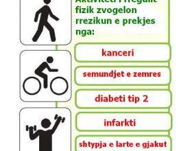 Aktiviteti i rregullt fizik
