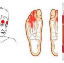Nëse i keni këto simptoma, atëherë nuk është asgjë serioze, përveç mungesë e vitaminës B12