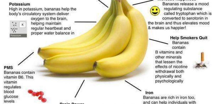 Arsyet pse duhet te hani banane