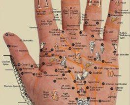Menyra e thjeshte per largimin e dhimbjeve – duke masazhuar duart
