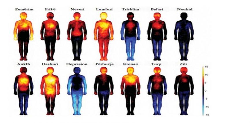 Skema emocionale e trupit tonë