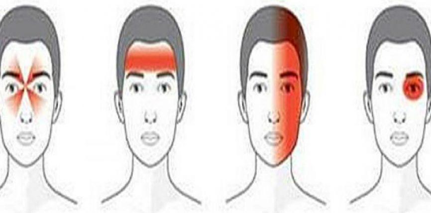 Kuptojeni sëmundjen nga dhimbja e kokës