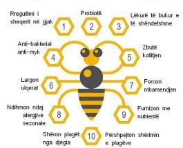 Urtësia e mjekësisë profetike: Mjalti – Dr. John Andrew Morrow