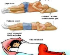 Mos flej mbi stomak