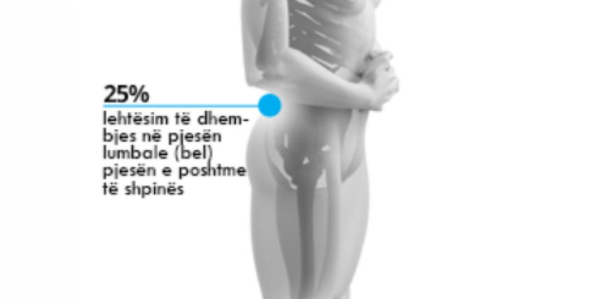 Përfitime shëndetësore nga namazi sipas të dhënave shkencore /Foto/