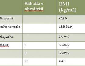 Obesiteti, sëmundje e shekullit -XXI- !?