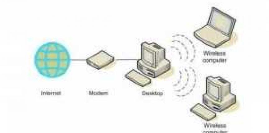 """Si ta instalojmë një Ruter """"Wireless"""""""