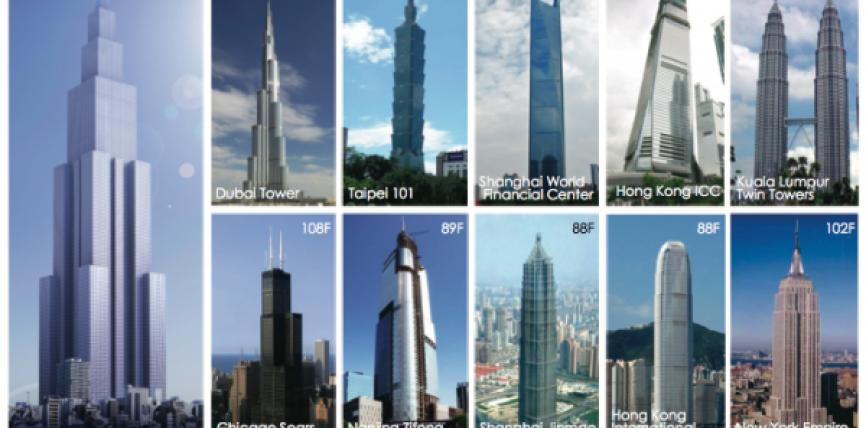 Karakteristikat e civilizimit perëndimor