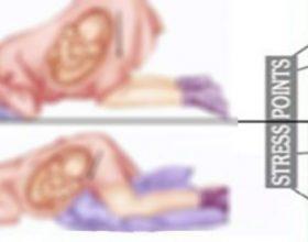 Pozicioni qe nuk duhet te flejne nenat shtatzen