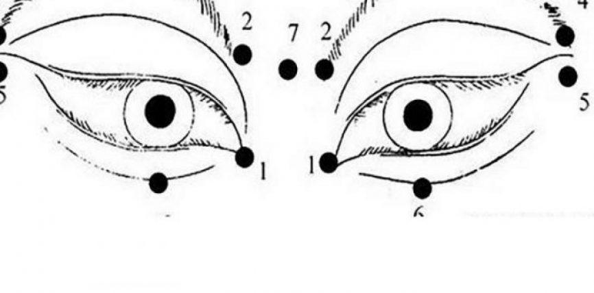 Hidhini syzet! Përmirësoni shikimin me këtë metodë!