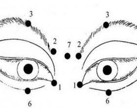 Nëntë mënyra shkencore për të rregulluar shikimin tuaj