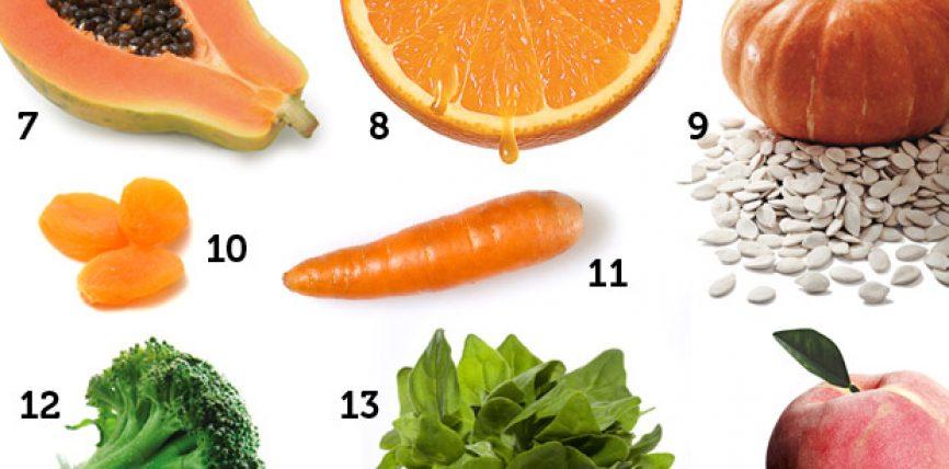 Komponentët ushqimorë bazë të domosdoshme për organizmin