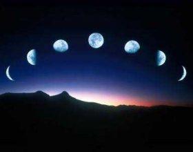 Sot data shënon 1 të muajit hënor Muharrem!!!